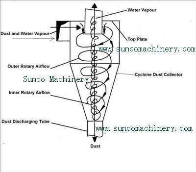 T3425271 Fuse box diagram 1992 e150 econoline in addition P 0996b43f80cb0eaf besides Wiring Multiple Heaters likewise Ford Crown Aerostar Fuse Box Diagram Usa together with 1998 Ford Ranger Alternator Wiring Diagram. on ford ranger fuse box diagram