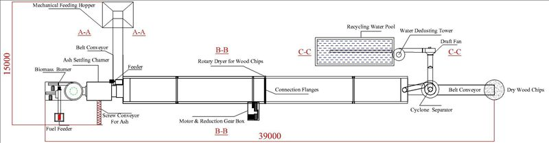 Wood Chips Drier Machine, wood chip dryer, wood chip drying machine