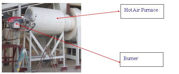 sawdust dryer, sawdust drying machine, wood powder drying machine