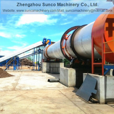 sawdust dryer, sawdust dryer machine, drying sawdust machine